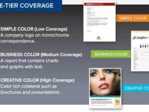 3 tiered color prints
